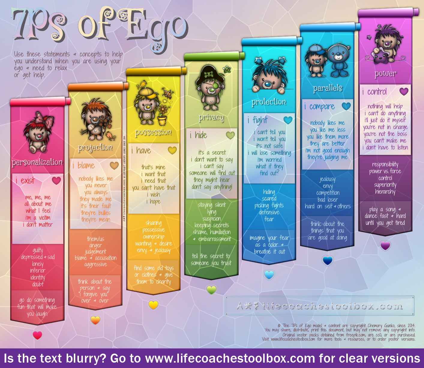 7Ps of Ego for Kids by Life Coaches Toolbox