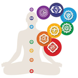 Chakra Healing Videos by Life Coaches Toolbox